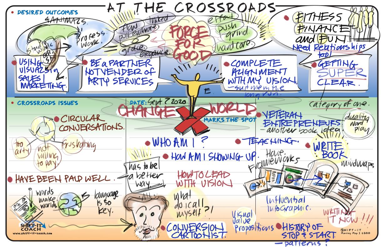 Example 1: At the Crossroads