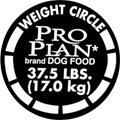 Weight Circle