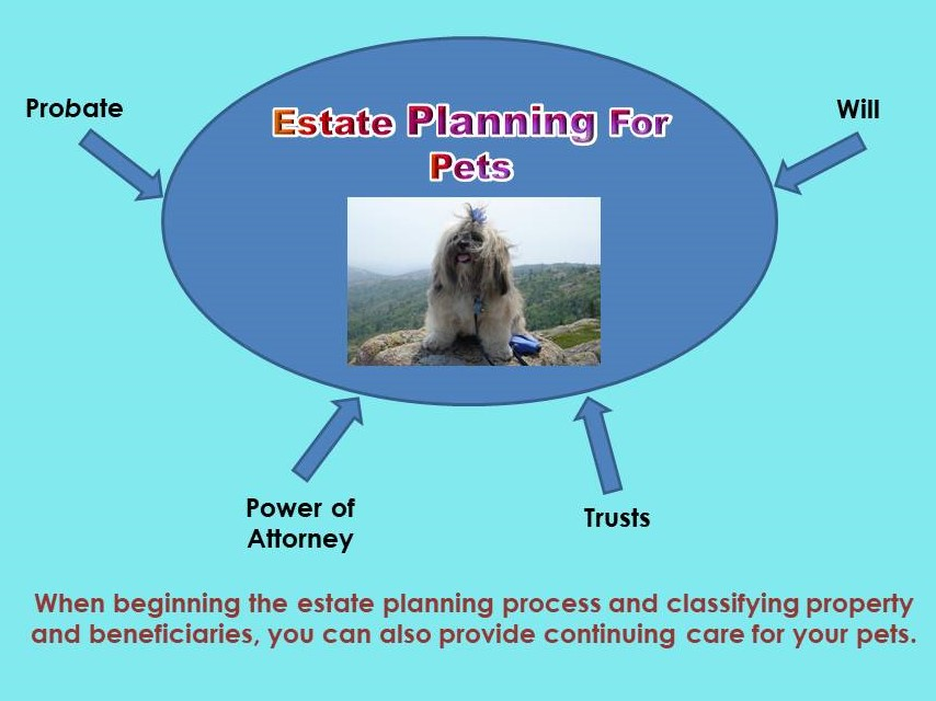 PERM 2018 Estate Planning