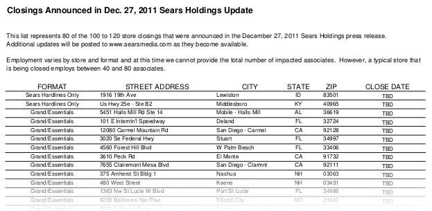Sears Staten Island Closing