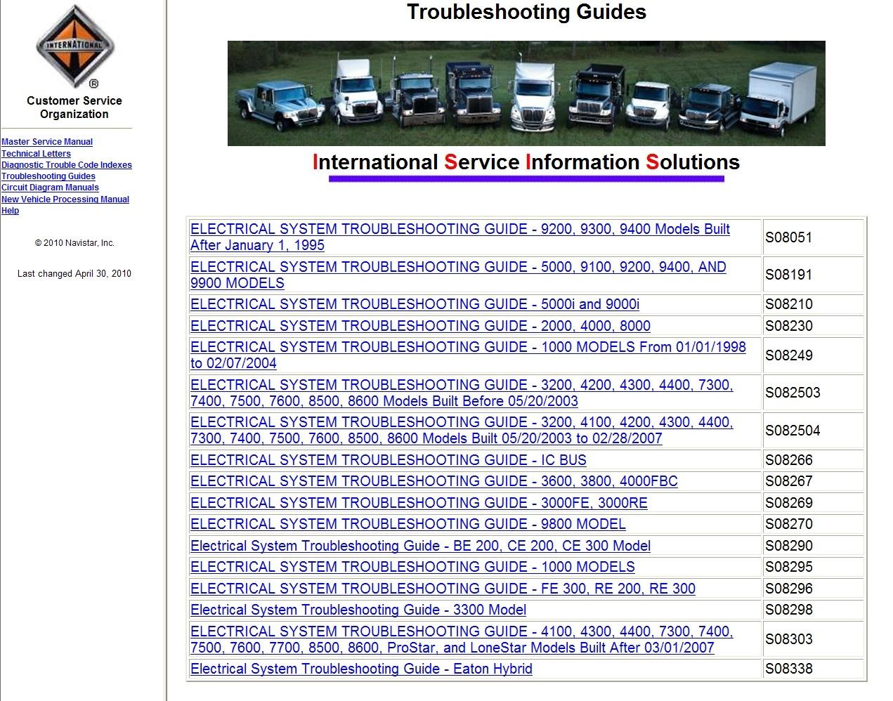 on navistar international 1996 model 4700 wiring diagram