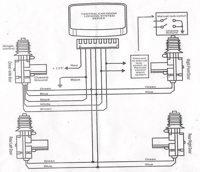 Bmw E30 Motor likewise Ballast Wiring Diagram together with Xj6 Wiring Diagrams 4 0 additionally Discussion T24007 ds545703 also E12 Bmw Electrical Schematics. on lotus elan wiring diagrams
