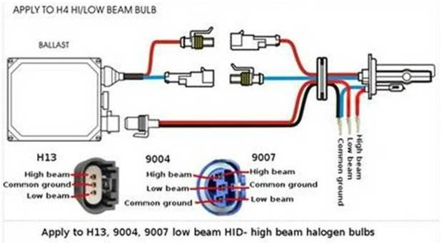 Hid light wiring diagram wire data hd wallpapers hid light wiring diagram fut nbnb info rh fut nbnb info saab 9 5 wiring diagram hid driving light wiring diagram asfbconference2016 Images