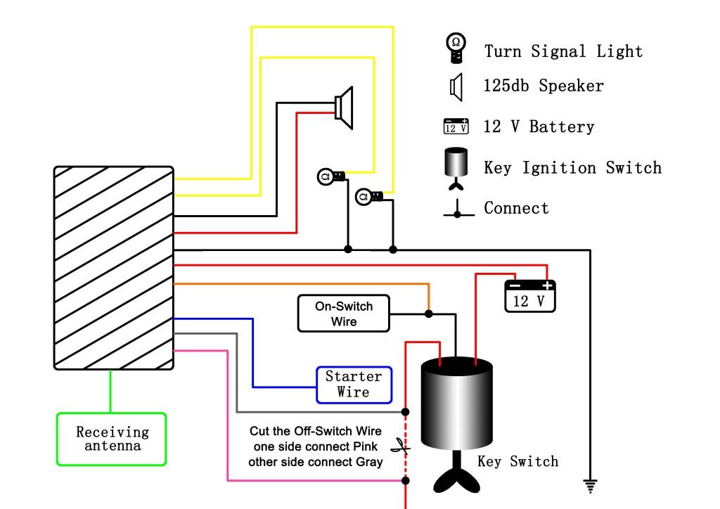 Chinese 250 Atv Wiring Diagram - Diagram Schematic