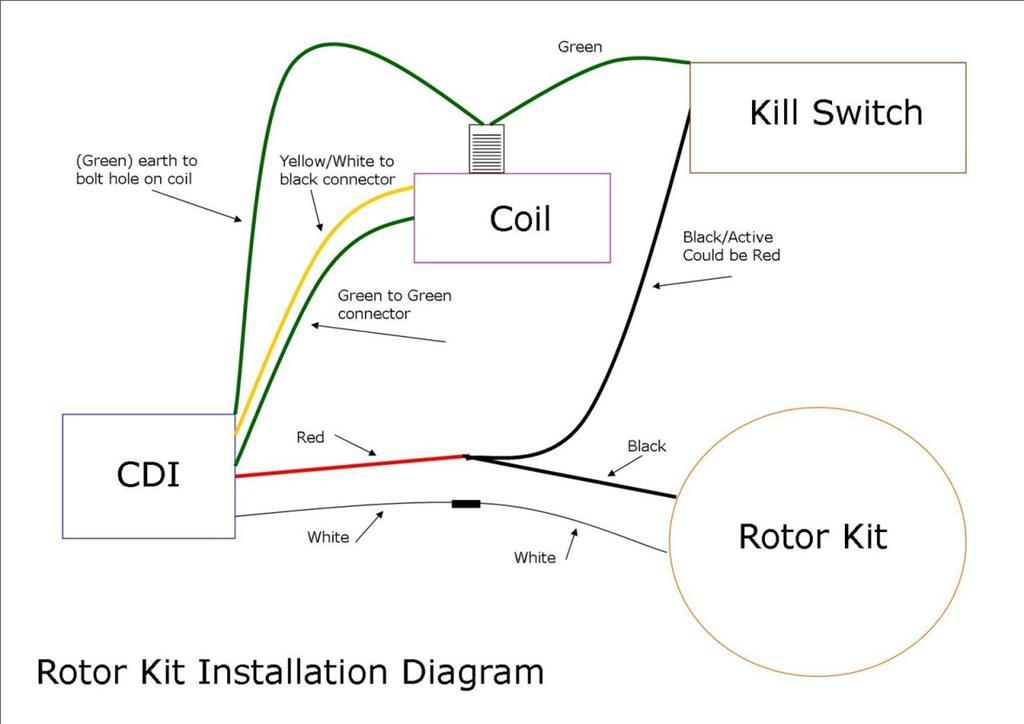 chinese cdi wiring diagram for - dolgular, Wiring diagram