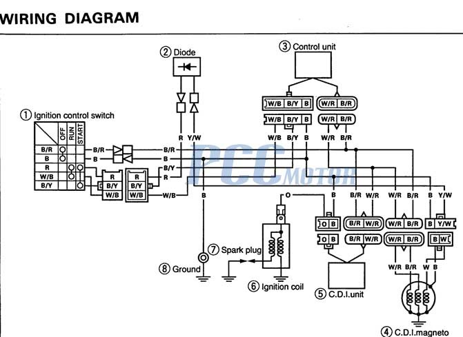 8 Pin Cdi Wiring Diagram Wiring Diagram Fuse Box