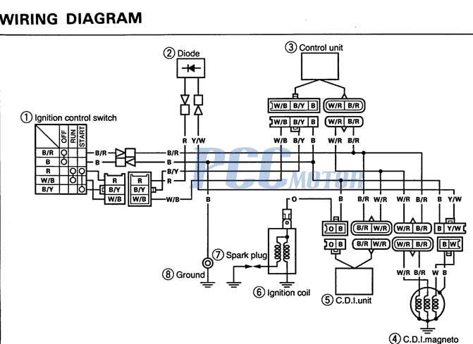 cdi wiring diagram yamaha: excellent yamaha blaster wiring schematic ideas  - electrical ,design