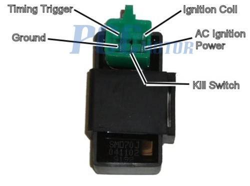 kazuma atv cdi wiring diagrams yamaha rhino wiring diagram