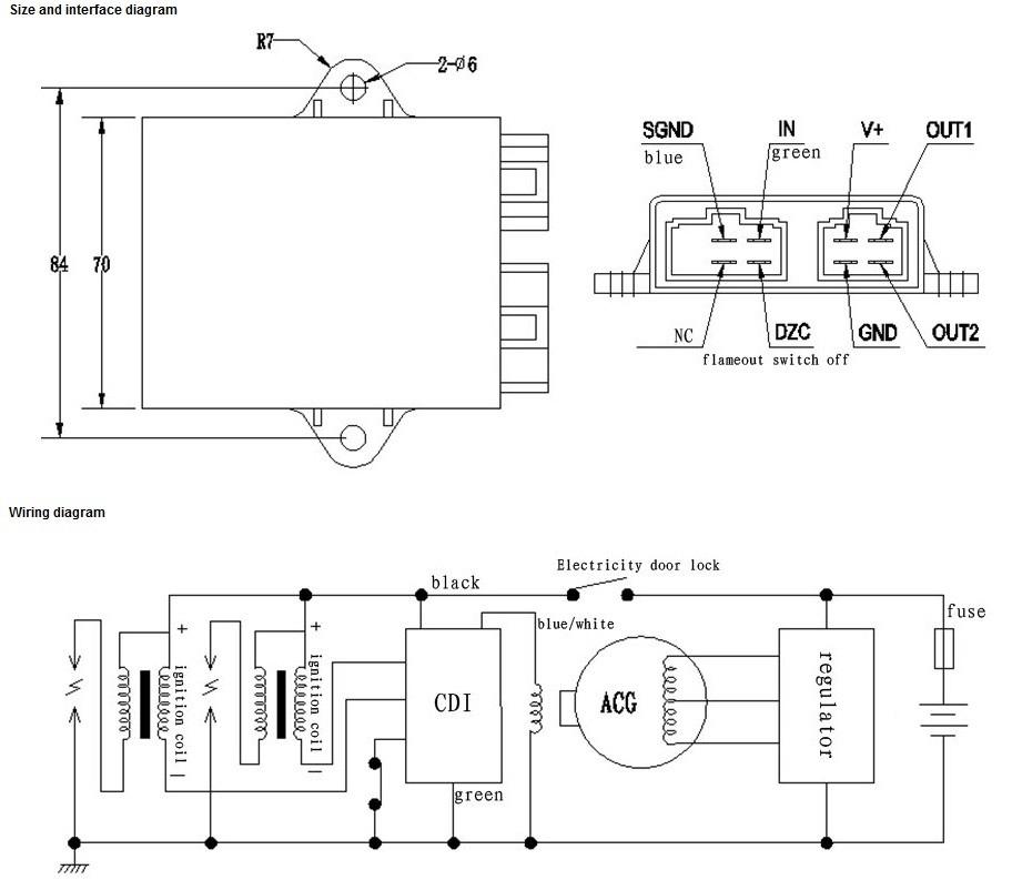 Astounding Panterra 90cc Atv Wiring Diagram Ideas Best Image