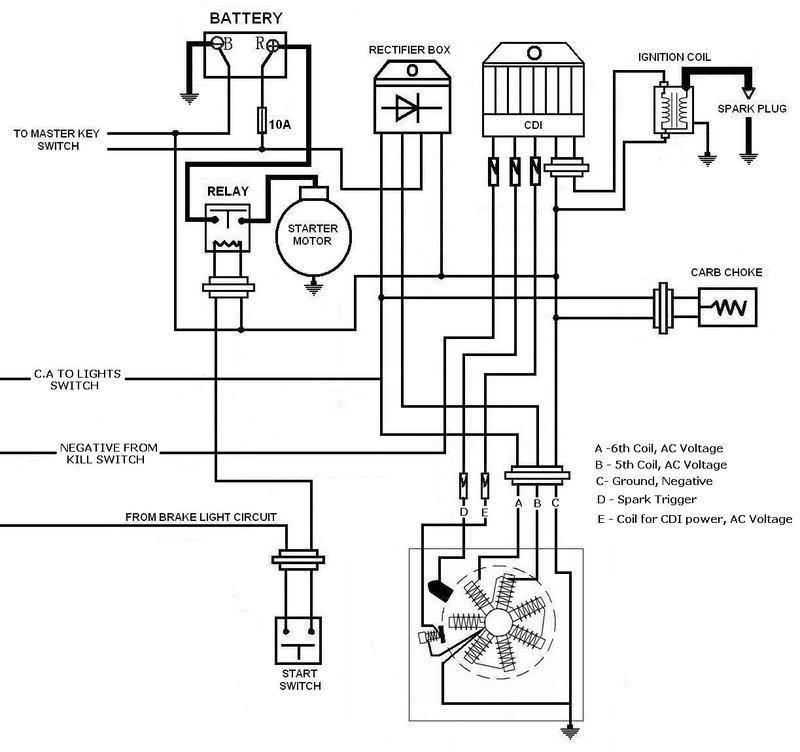 Yamaha razz wiring diagram carburetor hose diagram wiring diagram Gauges for Yamaha 30 HP Wiring 1972 Yamaha Enduro Wiring-Diagram 2009 yamaha zuma 50 service manual