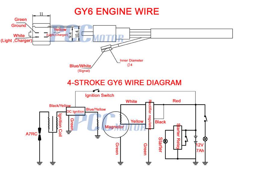 Wiring Diagram For Roketa 200cc ATV Redcat Parts: Feiying 49cc ATV Wiring Harness At Executivepassage.co