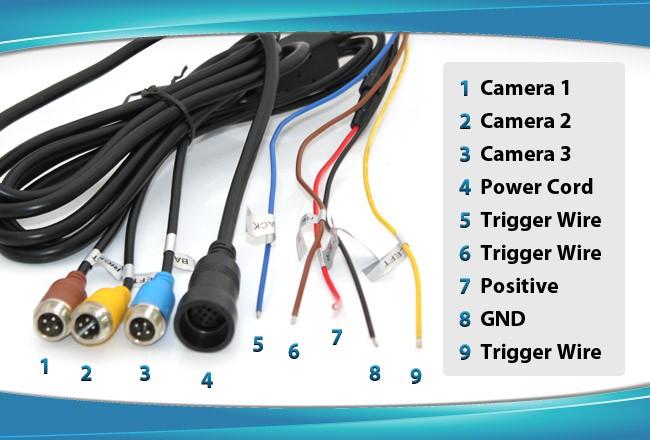 lorex camera 6 pin wiring diagram lorex camera system