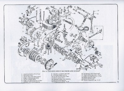 1977 Corvette Engine Diagram in addition Rover P6 V8 Swap Wiring Diagrams moreover Halogen Headlight Wiring Diagrams furthermore 1975 Harley Davidson Engine Diagram together with Fiat 124 Sedan Wiring. on mgb wiring harness