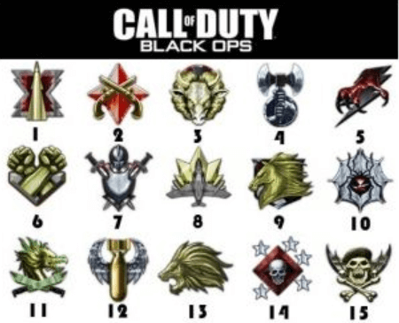 Call of Duty Ranks