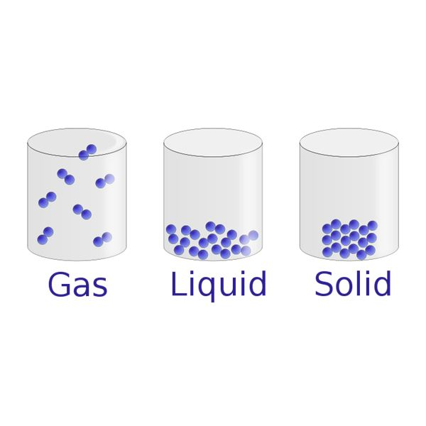 Solids liquids and gasses worksheet and activities