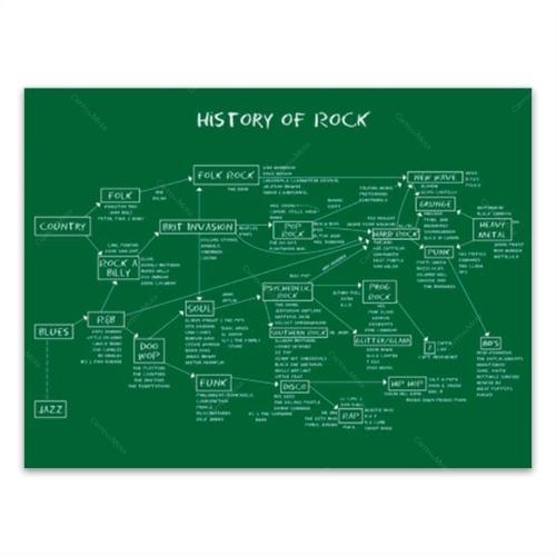Placa Decorativa História do Rock Grande em Metal - 40x30 cm