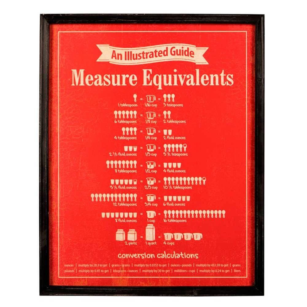 Quadro Measure Equivalents em Madeira - 70x56 cm