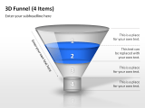 3D Funnel 2