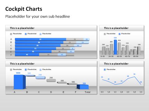 Cockpit Charts 95
