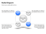 Process Circle Spheres 2