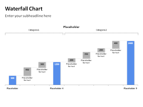 powerpoint waterfall chart  waterfall chart