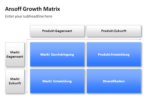 ansoff s strategic marketing growth matrix in fast food industry Ansoff's product-market expansion grid now we'll discuss the four intensive growth strategies in detail market penetration strategy the first strategy company is looking to adapt for increasing there sales and profits marketing efforts of the company to offer their existing products in the current markets is called market penetration strategy.