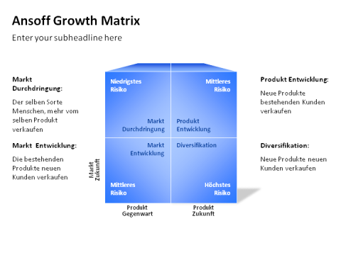 amazon com and ansoff matrix Amazoncom is a well-known multinational electronic commerce  the ansoff  matrix can be used to analyse amazon's corporate level.