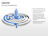 Labyrinth Chart 18