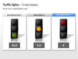 Traffic Light Chart 7