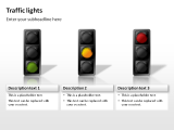 Traffic Light Chart 19