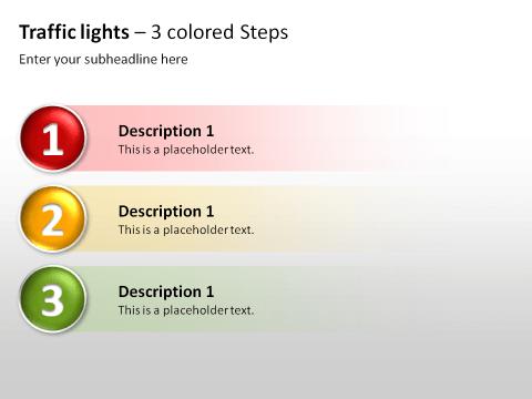 Traffic Light Chart 22