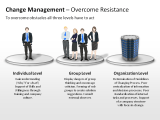 Change Management - Overcome Resistance 1 german