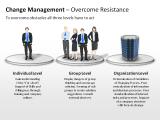 Change Management - Overcome Resistance 1 german