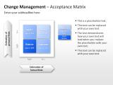Change Management - Acceptance Matrix 1 german
