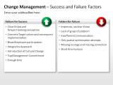 Change Management - Success and Failure Factors 1 german