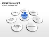 Change Management 5 german