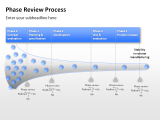 Phase Review Process 1 german