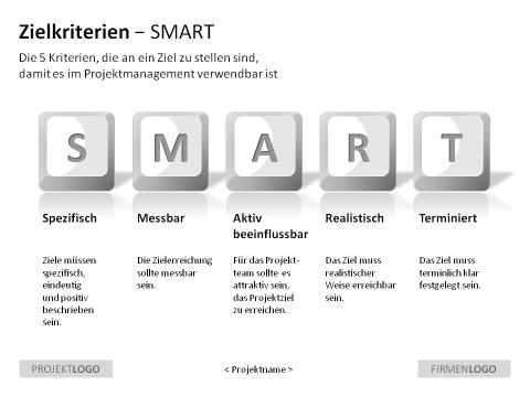 Goal criteria - SMART 1 german