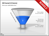 3D Funnel Bundle