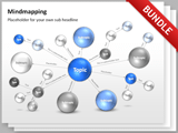 Mindmap Bundle 1