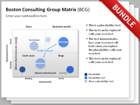 boston consulting swot analysis essay This article presents a way how the boston consulting group (bcg) analysis  tools can be combined with the delphi methodology, and.