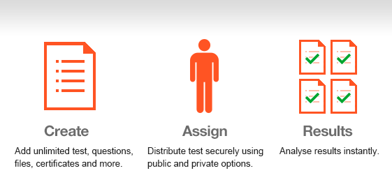 Online Testing Create Assign Results