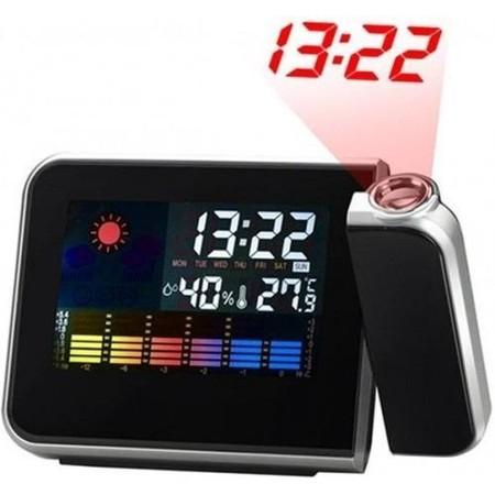 23b70590be2 Relogio Digital - Projeção de horário na parede - Dê Presentes Online