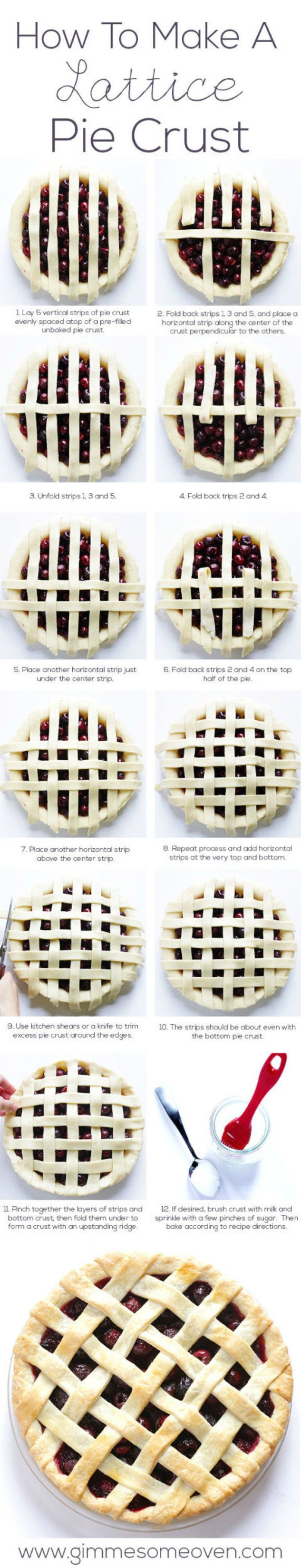 Lattice Crust Chart
