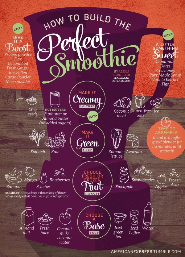 Smoothie Graphic
