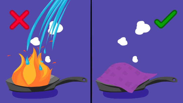 Illustration of how to stop a fire on stove in pan