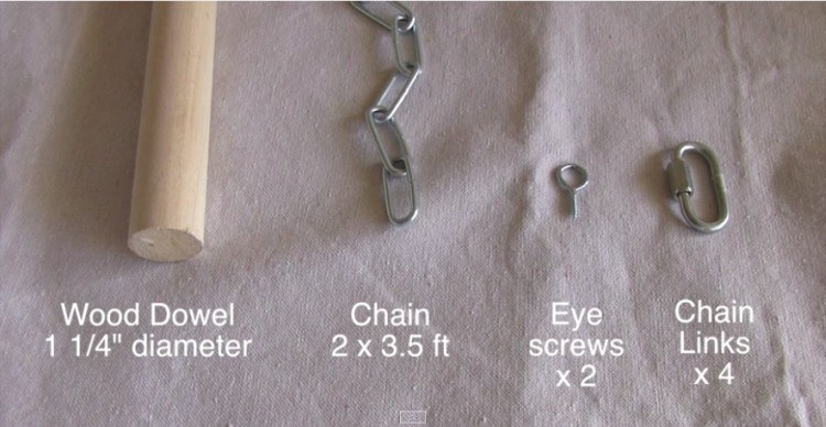 Items for the closet build