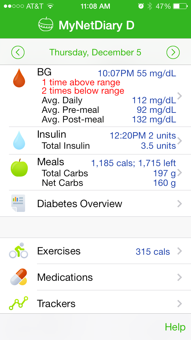 The Best Iphone Diabetes Tracker App Mynetdiary