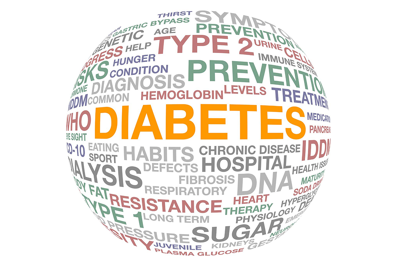 Are You At Risk for Diabetes?
