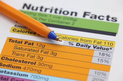 What's Hidden on Nutrition Labels?